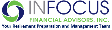 InFocus Financial Advisors Inc.