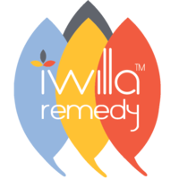 Iwilla Remedy