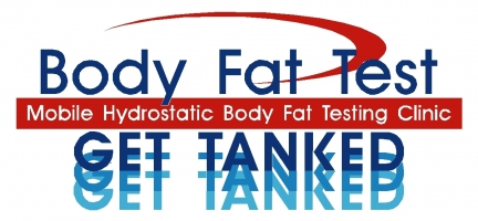 Bluegrass Body Fat Testing