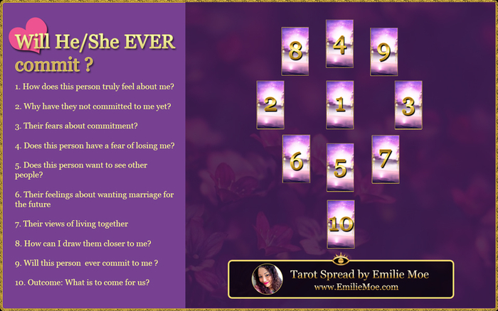 Schedule Appointment with Tarot By Emilie